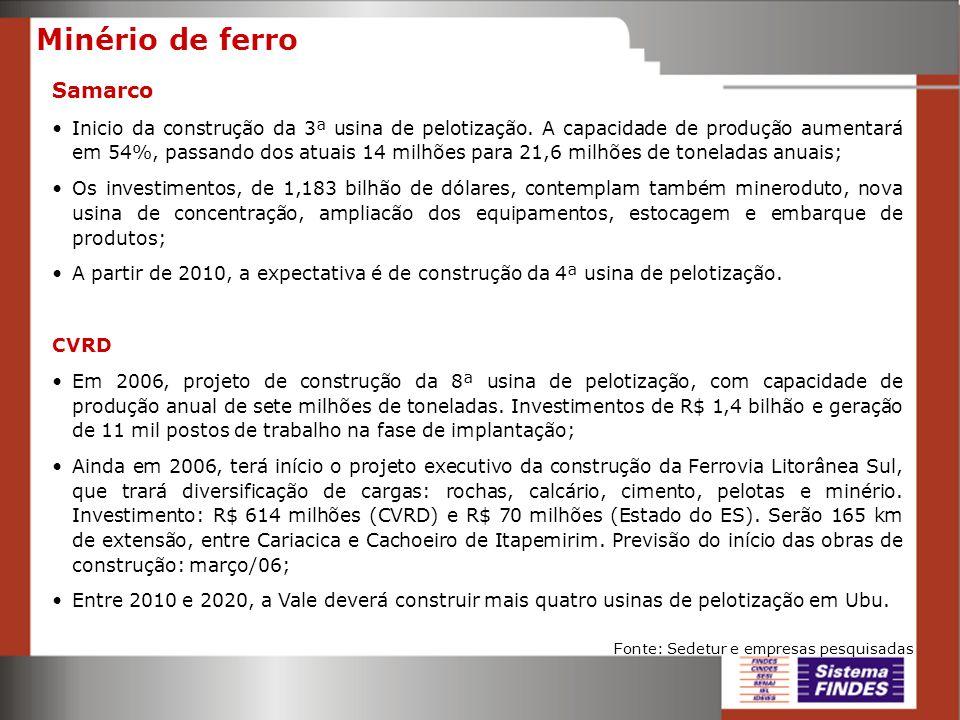 Minério de ferro Samarco Inicio da construção da 3ª usina de pelotização. A capacidade de produção aumentará em 54%, passando dos atuais 14 milhões pa