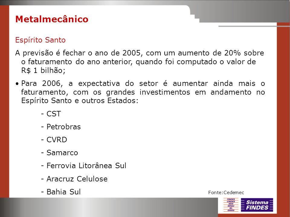 Metalmecânico Espírito Santo A previsão é fechar o ano de 2005, com um aumento de 20% sobre o faturamento do ano anterior, quando foi computado o valo