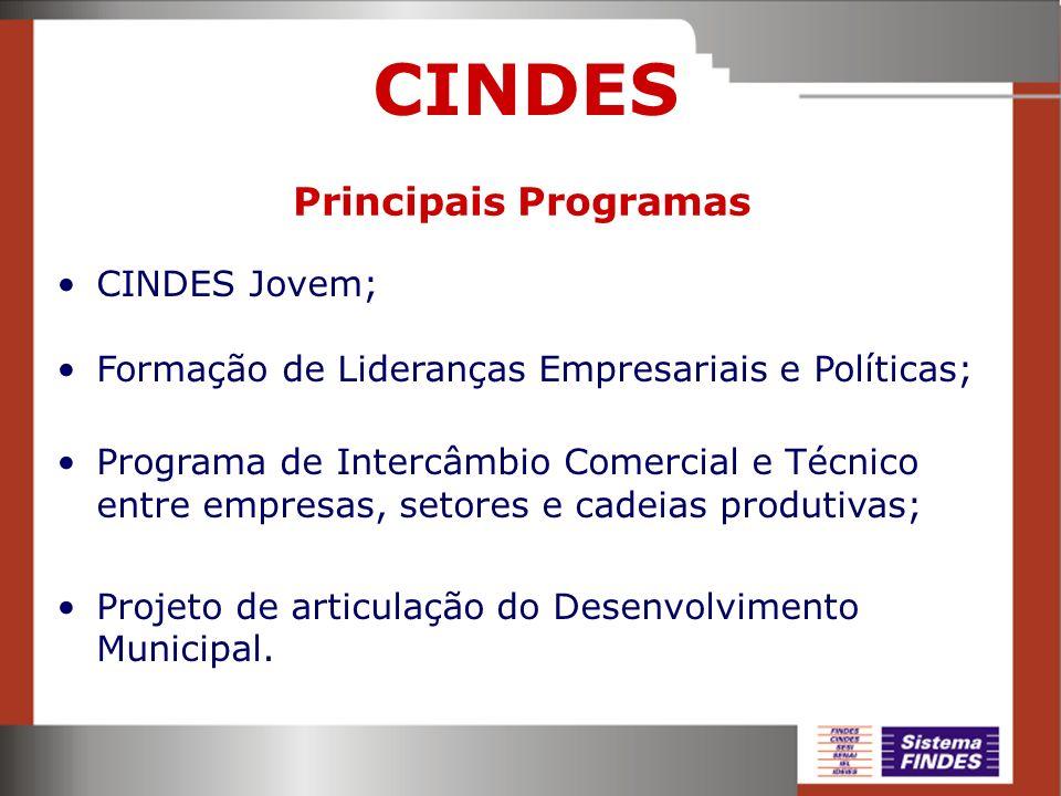 CINDES CINDES Jovem; Formação de Lideranças Empresariais e Políticas; Programa de Intercâmbio Comercial e Técnico entre empresas, setores e cadeias pr