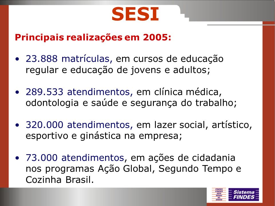 SESI Principais realizações em 2005: 23.888 matrículas, em cursos de educação regular e educação de jovens e adultos; 289.533 atendimentos, em clínica
