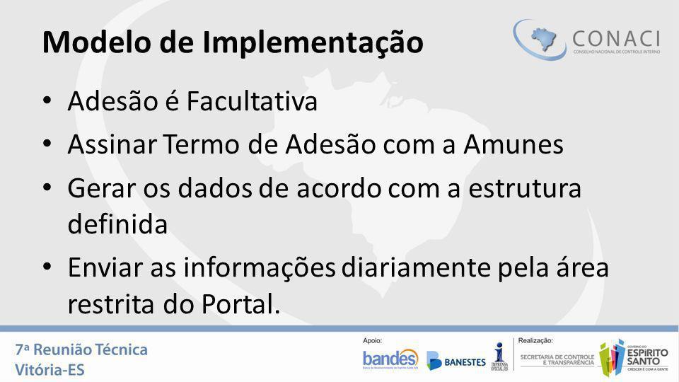 Modelo de Implementação Adesão é Facultativa Assinar Termo de Adesão com a Amunes Gerar os dados de acordo com a estrutura definida Enviar as informaç