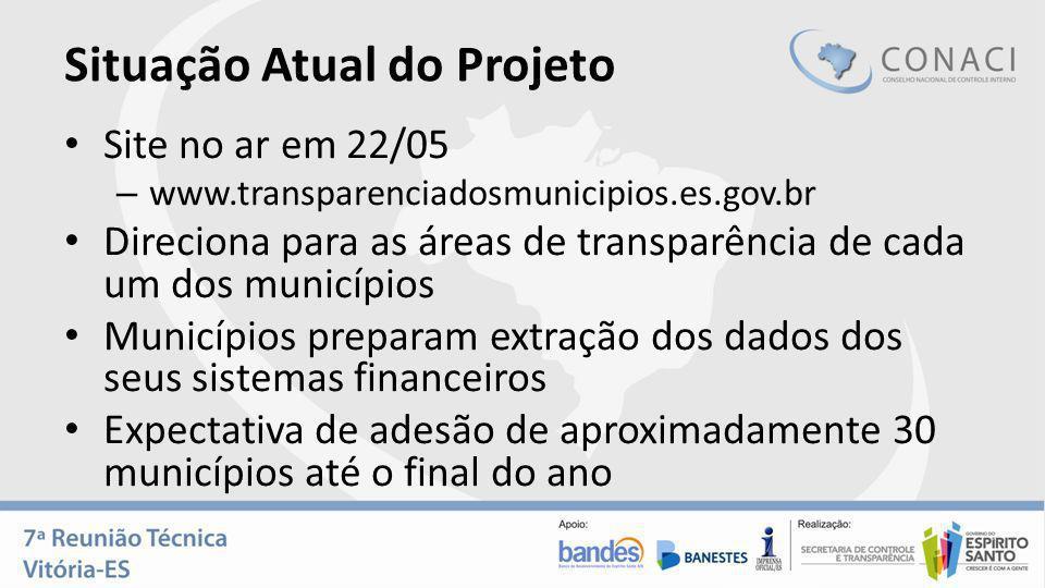 Situação Atual do Projeto Site no ar em 22/05 – www.transparenciadosmunicipios.es.gov.br Direciona para as áreas de transparência de cada um dos munic