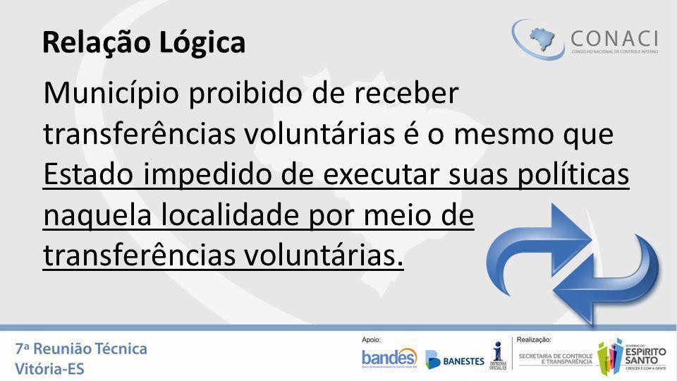 Relação Lógica Município proibido de receber transferências voluntárias é o mesmo que Estado impedido de executar suas políticas naquela localidade po