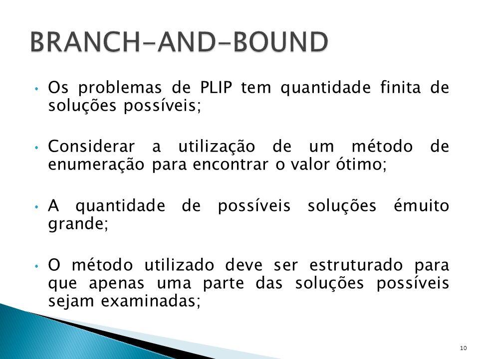 Os problemas de PLIP tem quantidade finita de soluções possíveis; Considerar a utilização de um método de enumeração para encontrar o valor ótimo; A q
