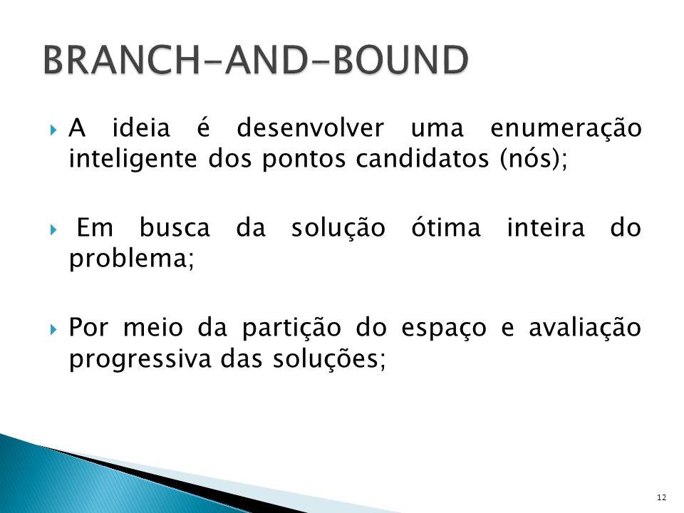 A ideia é desenvolver uma enumeração inteligente dos pontos candidatos (nós); Em busca da solução ótima inteira do problema; Por meio da partição do e