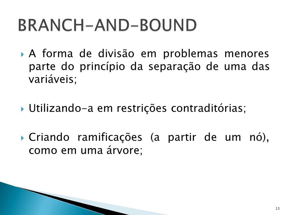 A forma de divisão em problemas menores parte do princípio da separação de uma das variáveis; Utilizando-a em restrições contraditórias; Criando ramif