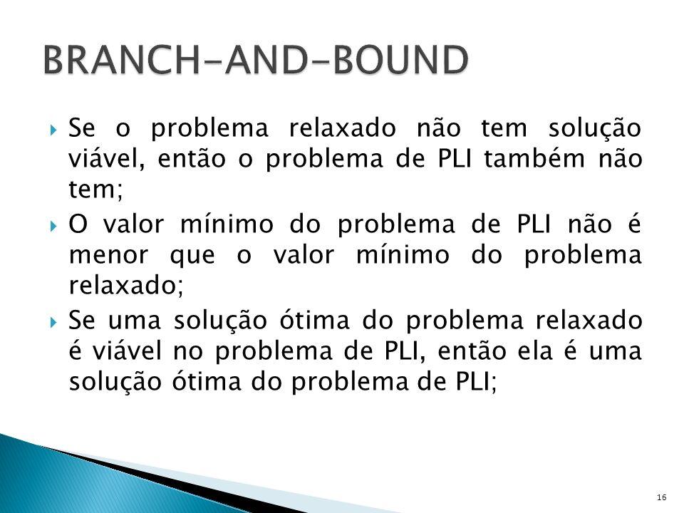 Se o problema relaxado não tem solução viável, então o problema de PLI também não tem; O valor mínimo do problema de PLI não é menor que o valor mínim