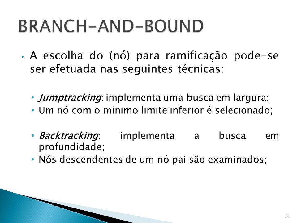 A escolha do (nó) para ramificação pode-se ser efetuada nas seguintes técnicas: Jumptracking: implementa uma busca em largura; Um nó com o mínimo limi