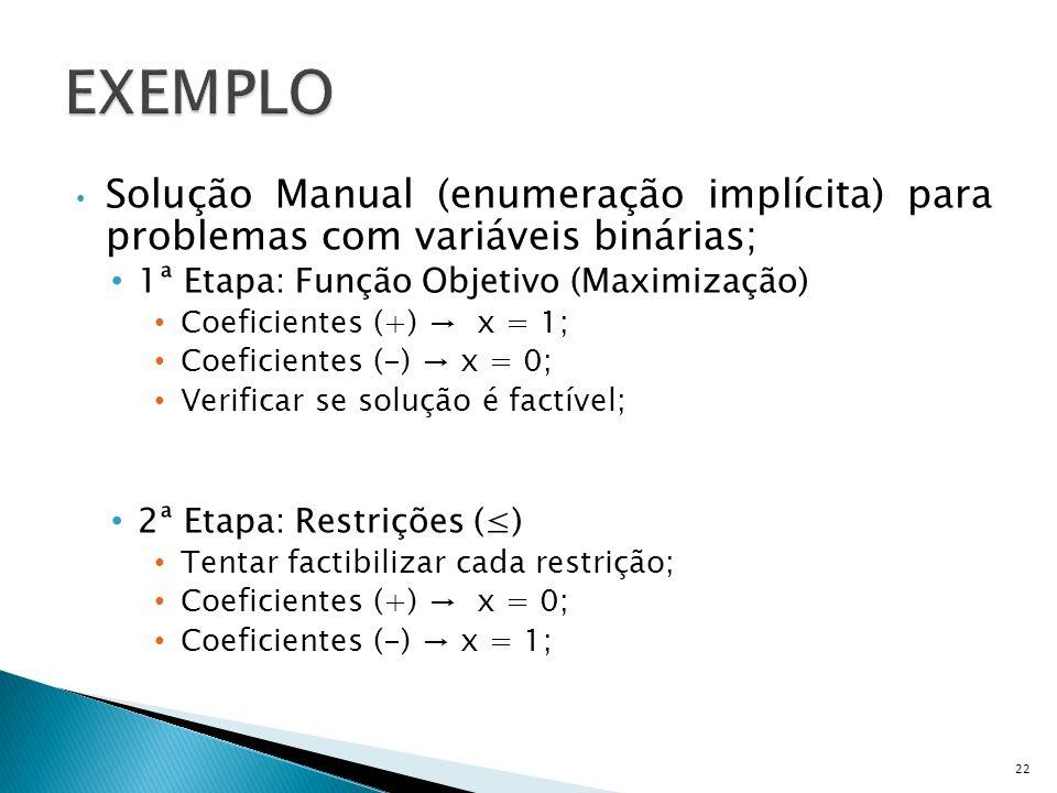 Solução Manual (enumeração implícita) para problemas com variáveis binárias; 1ª Etapa: Função Objetivo (Maximização) Coeficientes (+) x = 1; Coeficien