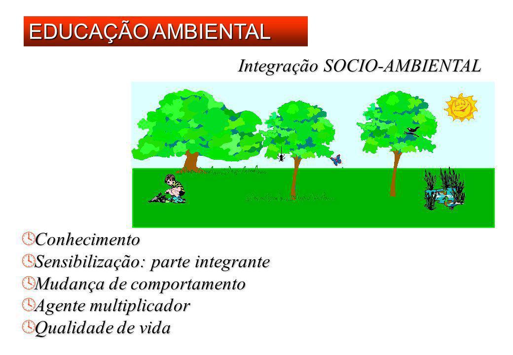 Integração SOCIO-AMBIENTAL º Conhecimento º Sensibilização: parte integrante º Mudança de comportamento º Agente multiplicador º Qualidade de vida EDU