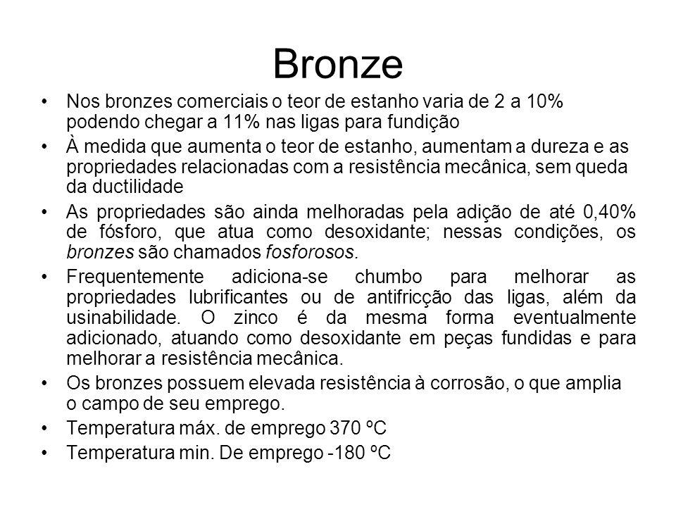 Bronze Nos bronzes comerciais o teor de estanho varia de 2 a 10% podendo chegar a 11% nas ligas para fundição À medida que aumenta o teor de estanho,