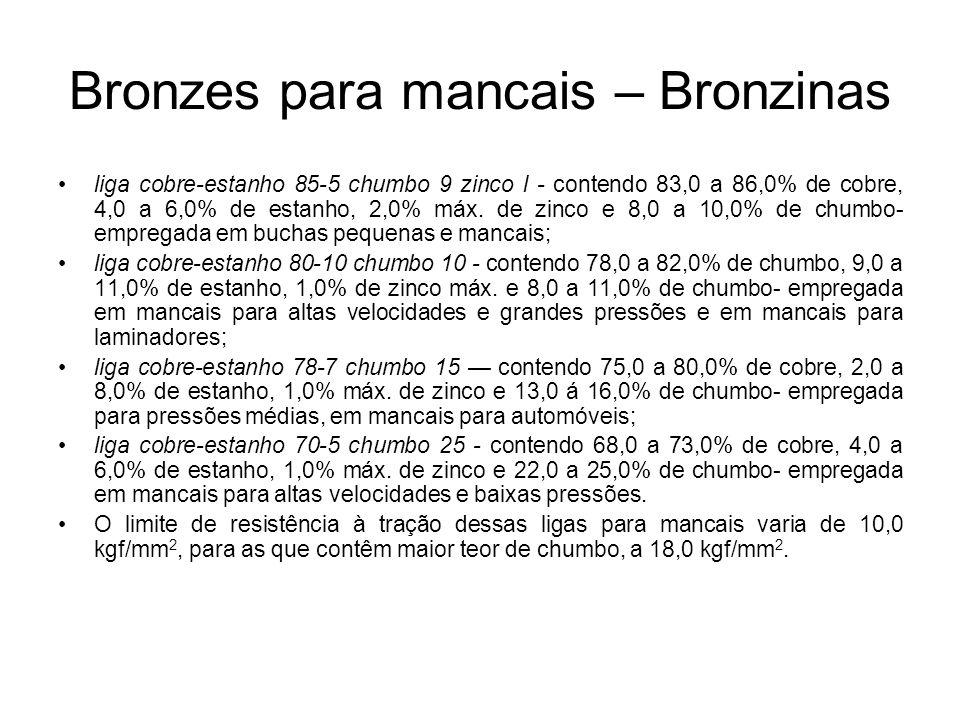 Bronzes para mancais – Bronzinas liga cobre-estanho 85-5 chumbo 9 zinco l - contendo 83,0 a 86,0% de cobre, 4,0 a 6,0% de estanho, 2,0% máx. de zinco