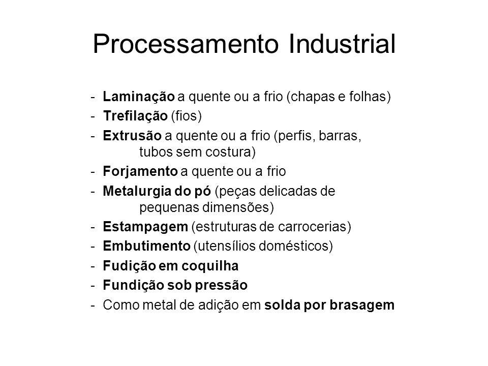 Processamento Industrial -Laminação a quente ou a frio (chapas e folhas) -Trefilação (fios) -Extrusão a quente ou a frio (perfis, barras, tubos sem co