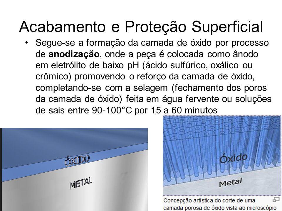 Acabamento e Proteção Superficial Segue-se a formação da camada de óxido por processo de anodização, onde a peça é colocada como ânodo em eletrólito d