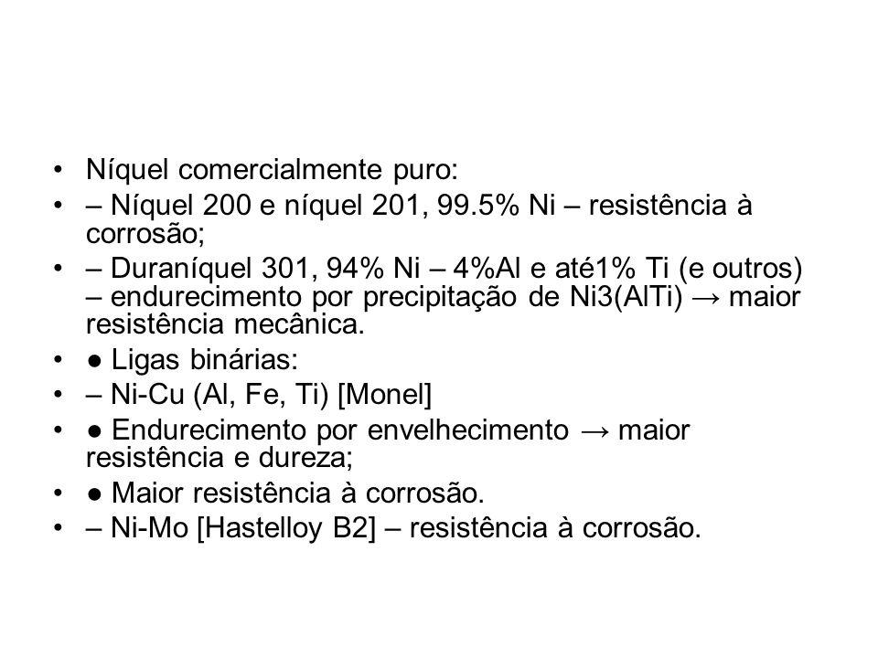 Níquel comercialmente puro: – Níquel 200 e níquel 201, 99.5% Ni – resistência à corrosão; – Duraníquel 301, 94% Ni – 4%Al e até1% Ti (e outros) – endu