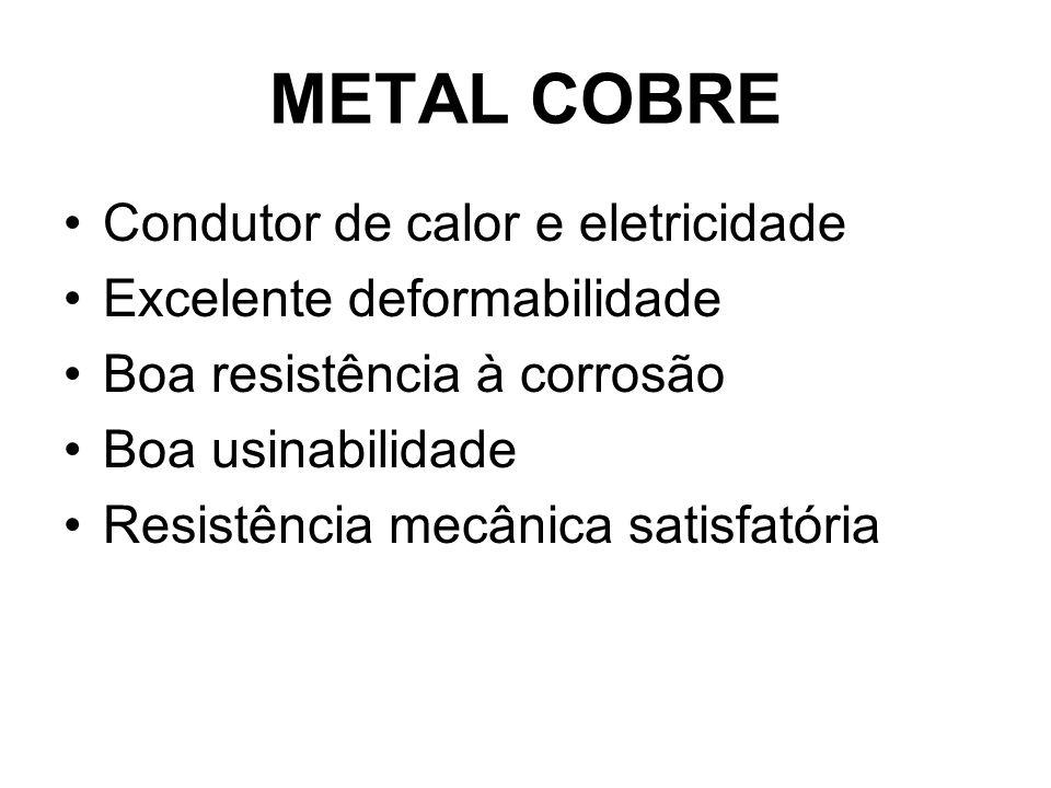 METAL COBRE Condutor de calor e eletricidade Excelente deformabilidade Boa resistência à corrosão Boa usinabilidade Resistência mecânica satisfatória
