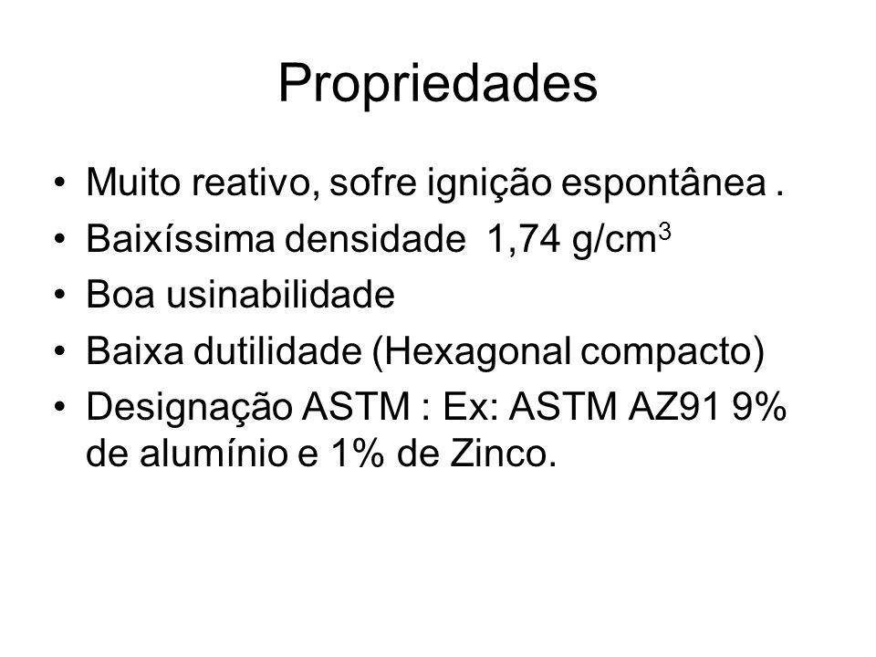Propriedades Muito reativo, sofre ignição espontânea. Baixíssima densidade 1,74 g/cm 3 Boa usinabilidade Baixa dutilidade (Hexagonal compacto) Designa
