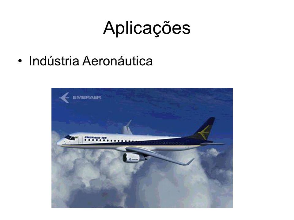 Aplicações Indústria Aeronáutica