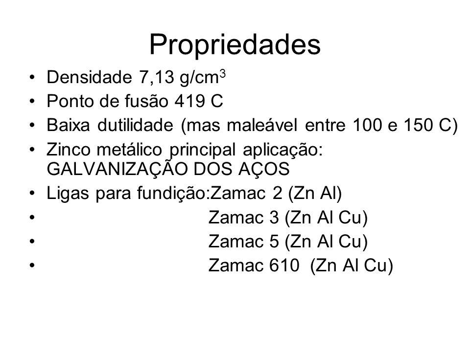 Propriedades Densidade 7,13 g/cm 3 Ponto de fusão 419 C Baixa dutilidade (mas maleável entre 100 e 150 C) Zinco metálico principal aplicação: GALVANIZ