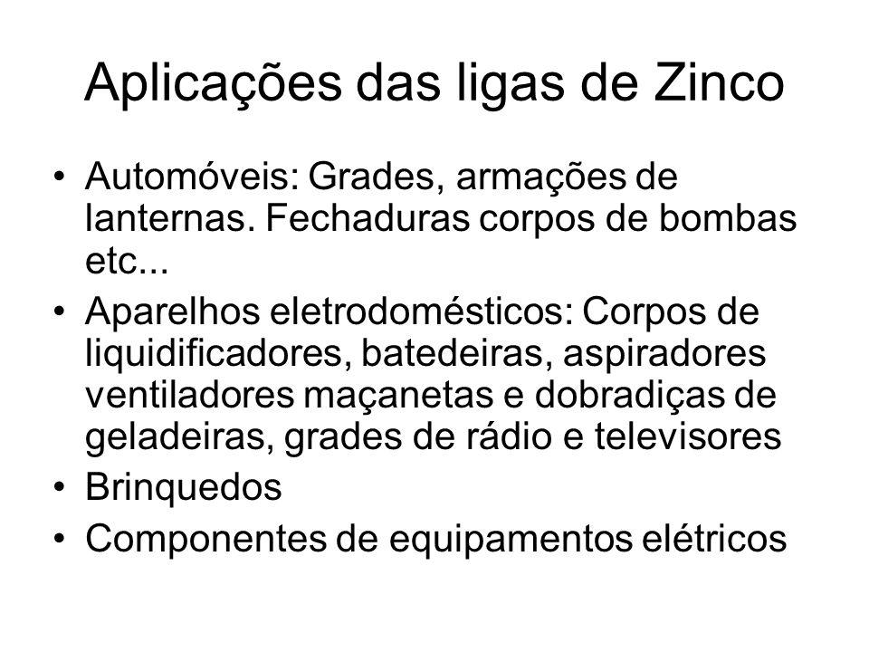 Aplicações das ligas de Zinco Automóveis: Grades, armações de lanternas. Fechaduras corpos de bombas etc... Aparelhos eletrodomésticos: Corpos de liqu