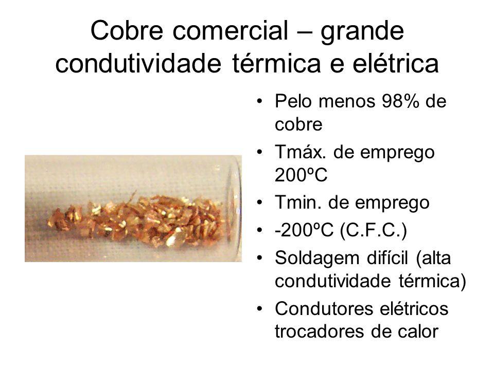 Cobre comercial – grande condutividade térmica e elétrica Pelo menos 98% de cobre Tmáx. de emprego 200ºC Tmin. de emprego -200ºC (C.F.C.) Soldagem dif