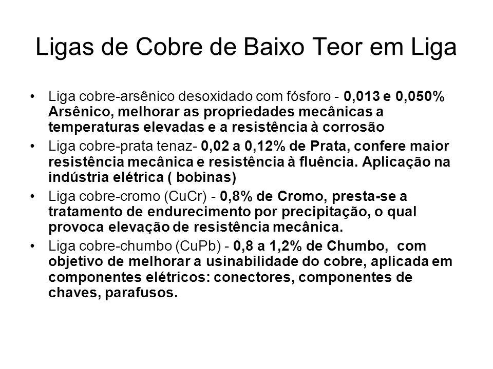 LIGAS DE COBRE DE ALTO TEOR EM LIGA