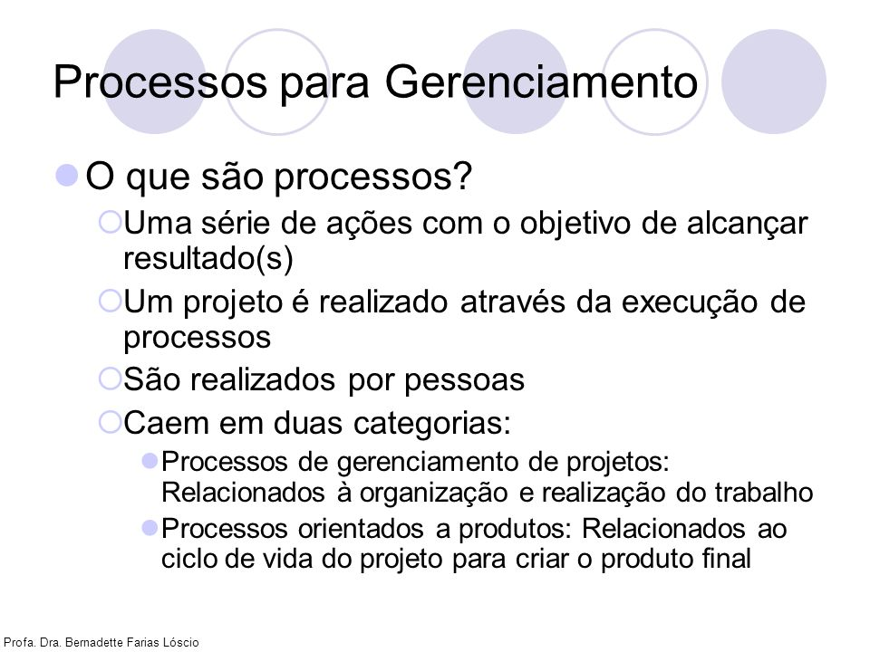 Profa.Dra. Bernadette Farias Lóscio Processos Facilitadores Processos Essenciais Planej.