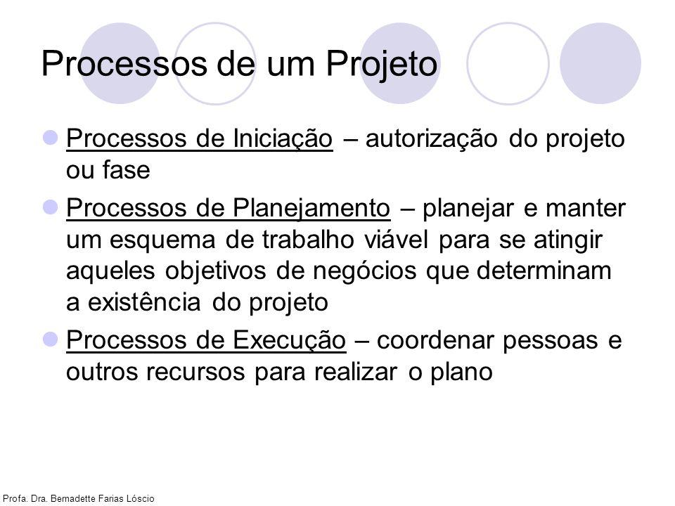 Profa.Dra. Bernadette Farias Lóscio Processos de Controle Cont.