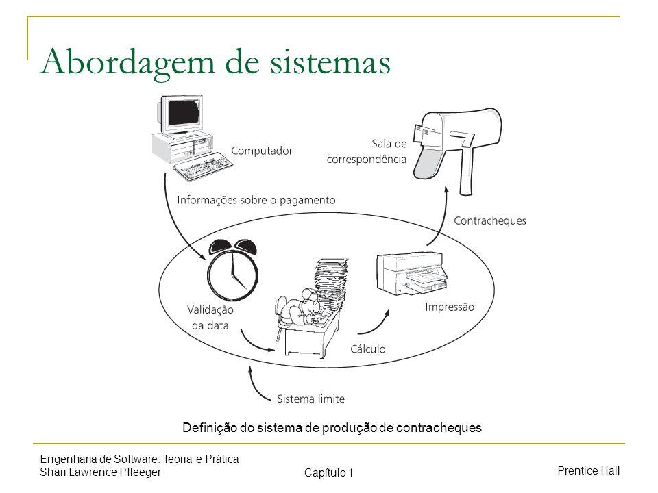 Prentice Hall Engenharia de Software: Teoria e Prática Shari Lawrence Pfleeger Capítulo 1 Abordagem de sistemas Definição do sistema de produção de co