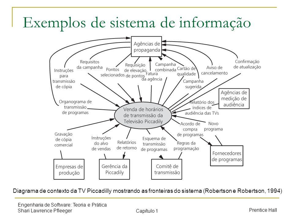 Prentice Hall Engenharia de Software: Teoria e Prática Shari Lawrence Pfleeger Capítulo 1 Exemplos de sistema de informação Diagrama de contexto da TV