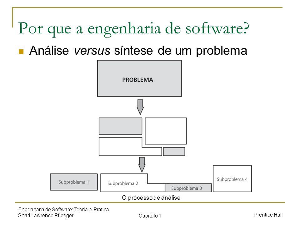 Prentice Hall Engenharia de Software: Teoria e Prática Shari Lawrence Pfleeger Capítulo 1 Fatores-chave que mudaram a prática da engenharia de software (Wasserman) Os fatores-chave que mudaram o desenvolvimento de software