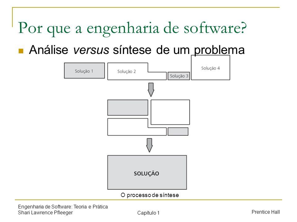 Prentice Hall Engenharia de Software: Teoria e Prática Shari Lawrence Pfleeger Capítulo 1 Por que a engenharia de software? Análise versus síntese de