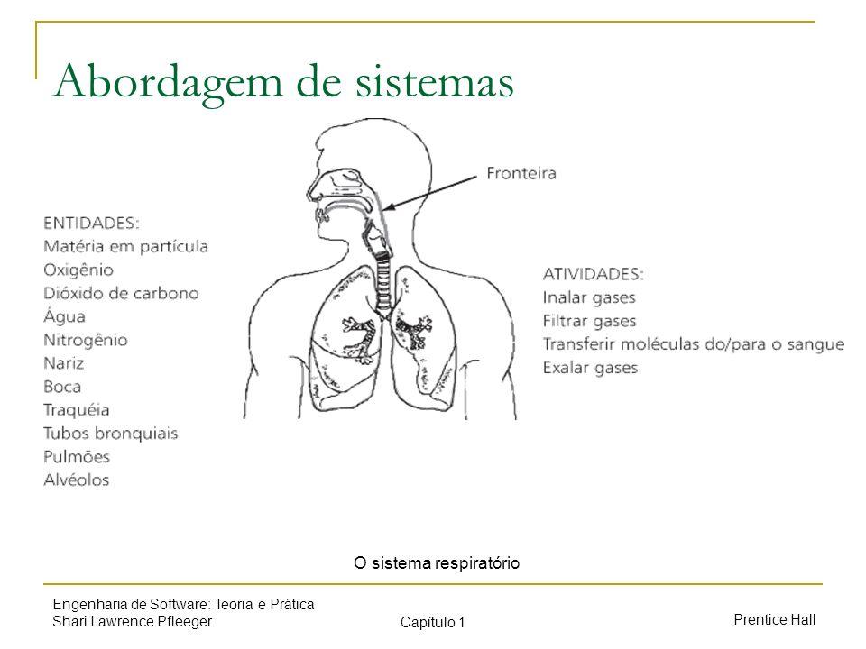 Prentice Hall Engenharia de Software: Teoria e Prática Shari Lawrence Pfleeger Capítulo 1 Abordagem de sistemas O sistema respiratório