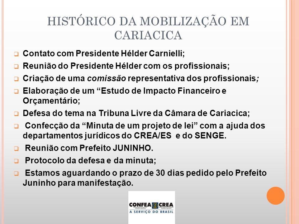 Contato com Presidente Hélder Carnielli; Reunião do Presidente Hélder com os profissionais; Criação de uma comissão representativa dos profissionais;