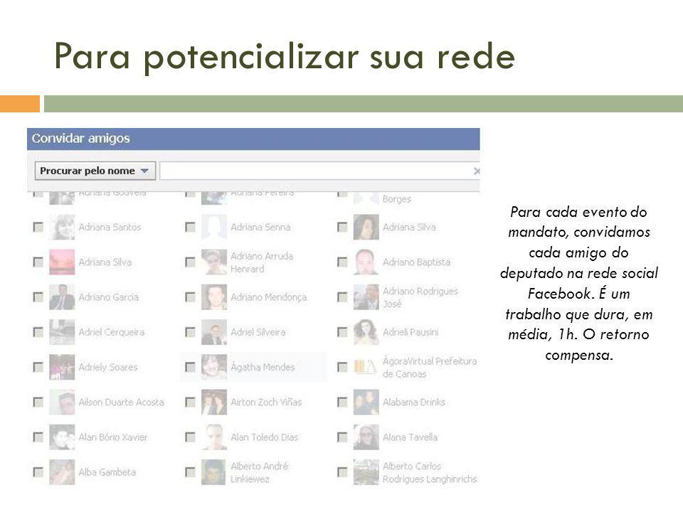Para potencializar sua rede Para cada evento do mandato, convidamos cada amigo do deputado na rede social Facebook. É um trabalho que dura, em média,