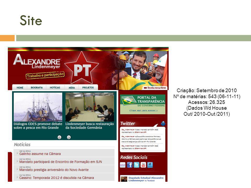 Site Criação: Setembro de 2010 Nº de matérias: 543 (06-11-11) Acessos: 26.325 (Dados Wd House Out/ 2010-Out /2011)