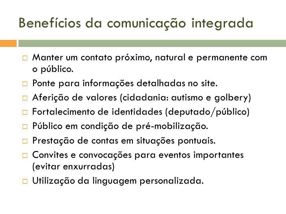 Benefícios da comunicação integrada Manter um contato próximo, natural e permanente com o público. Ponte para informações detalhadas no site. Aferição