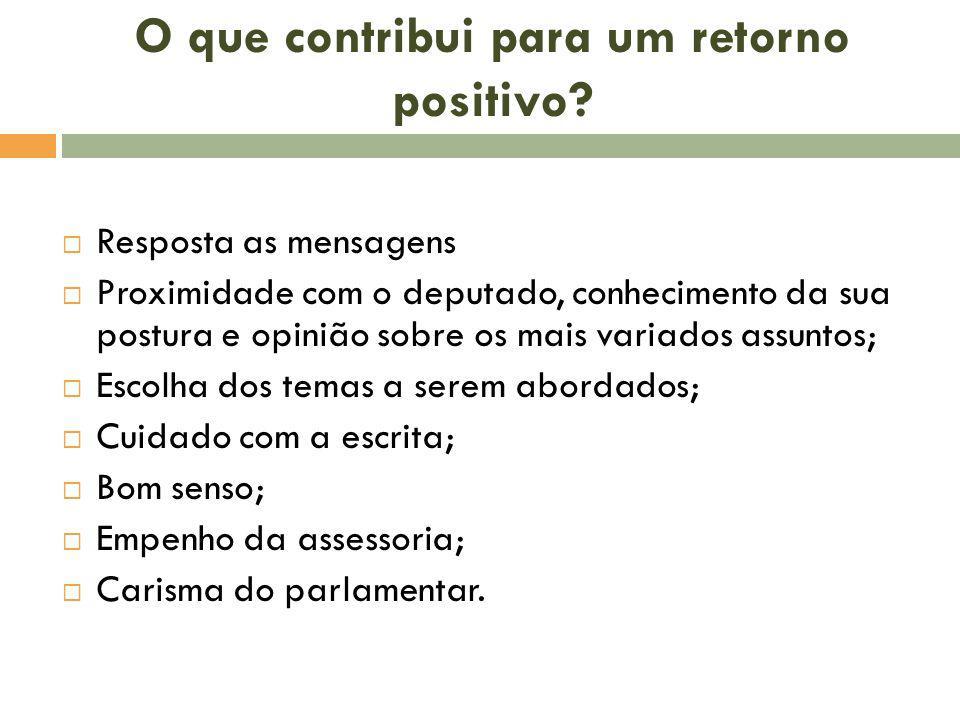 O que contribui para um retorno positivo? Resposta as mensagens Proximidade com o deputado, conhecimento da sua postura e opinião sobre os mais variad