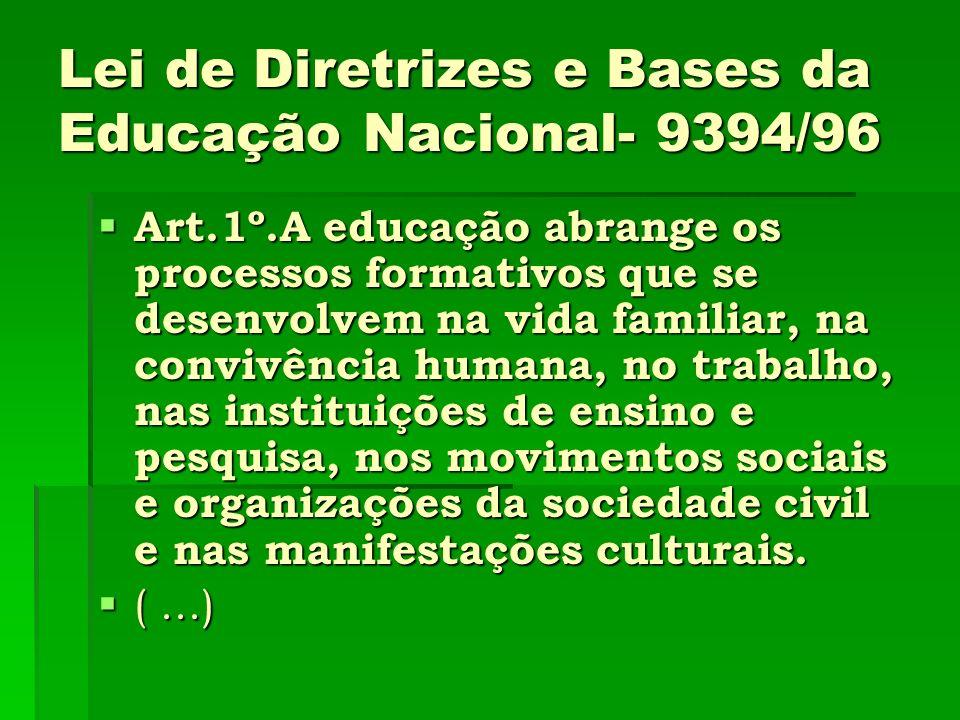 Lei de Diretrizes e Bases da Educação Nacional- 9394/96 Art.1º.A educação abrange os processos formativos que se desenvolvem na vida familiar, na conv