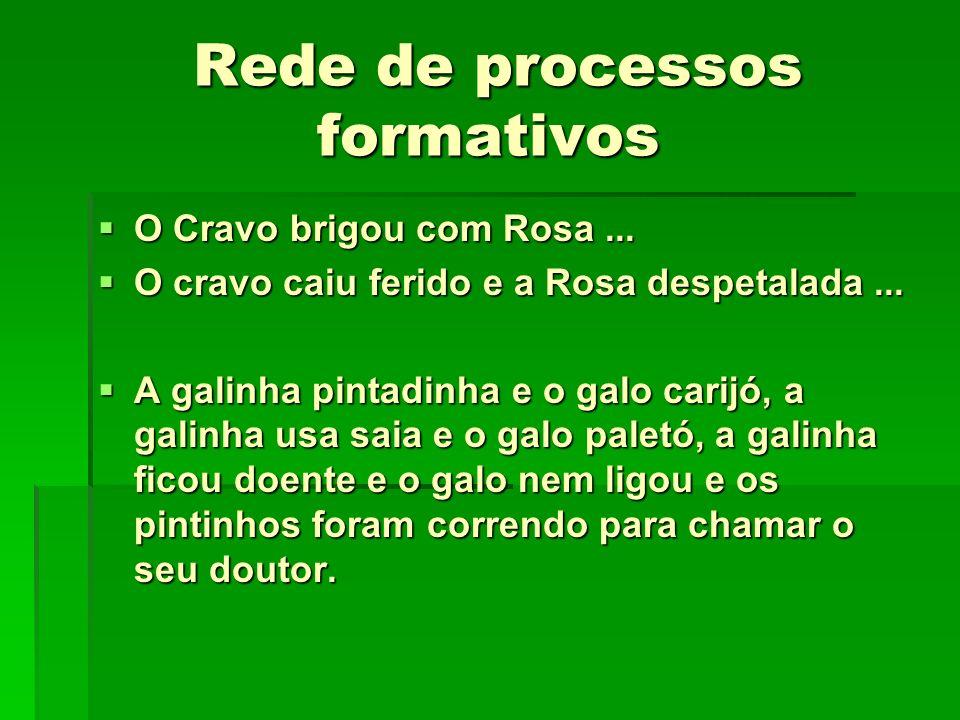 Rede de processos formativos Rede de processos formativos O Cravo brigou com Rosa... O Cravo brigou com Rosa... O cravo caiu ferido e a Rosa despetala