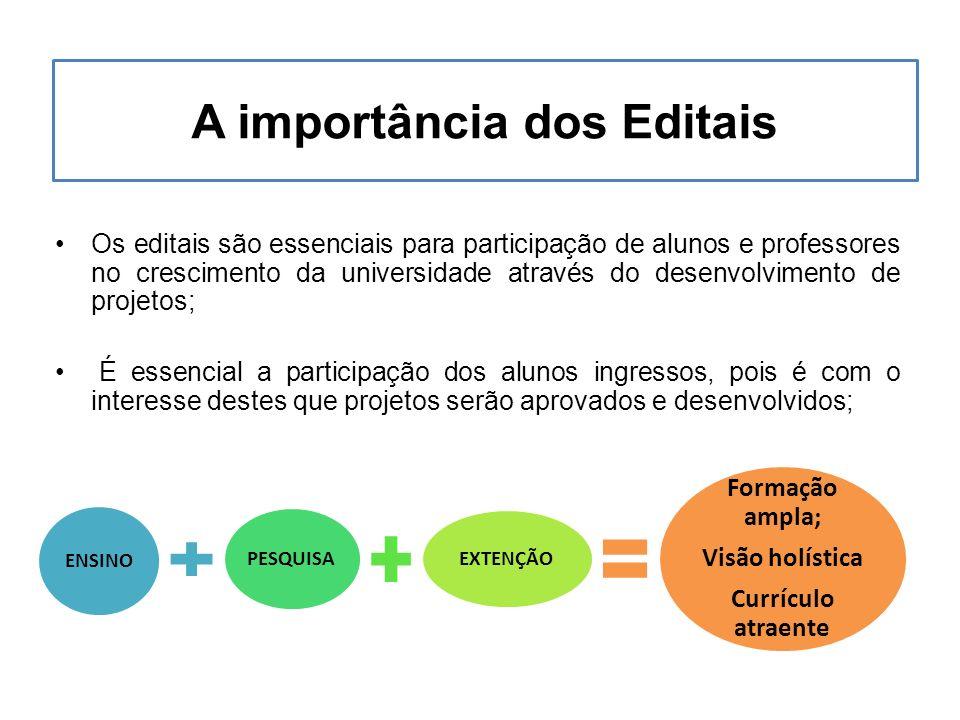 A importância dos Editais Os editais são essenciais para participação de alunos e professores no crescimento da universidade através do desenvolviment