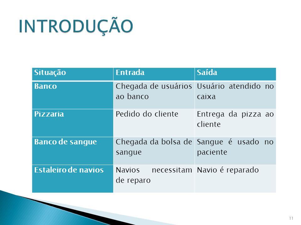 SituaçãoEntradaSaída Banco Chegada de usuários ao banco Usuário atendido no caixa PizzariaPedido do cliente Entrega da pizza ao cliente Banco de sangu
