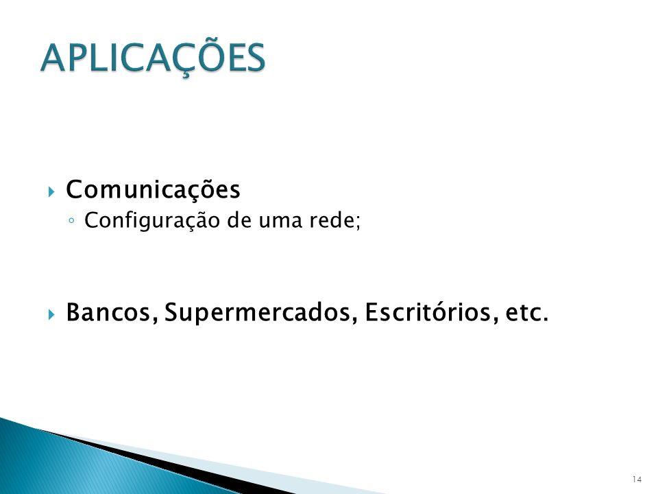 Comunicações Configuração de uma rede; Bancos, Supermercados, Escritórios, etc. 14