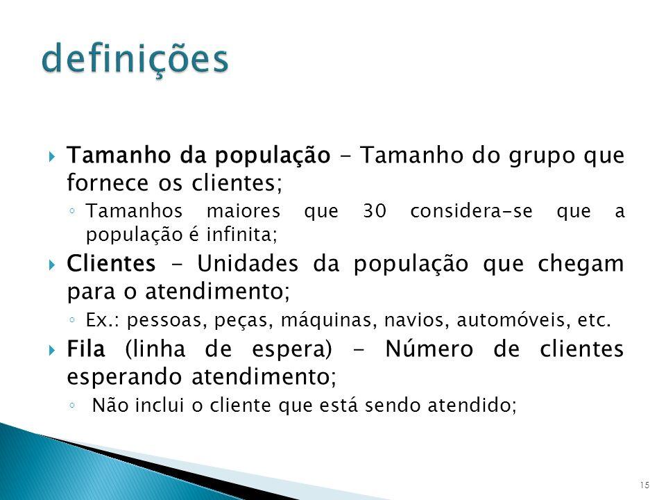 Tamanho da população - Tamanho do grupo que fornece os clientes; Tamanhos maiores que 30 considera-se que a população é infinita; Clientes - Unidades