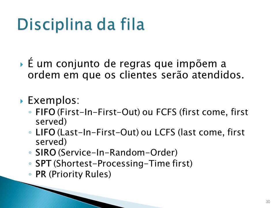 É um conjunto de regras que impõem a ordem em que os clientes serão atendidos. Exemplos: FIFO (First-In-First-Out) ou FCFS (first come, first served)