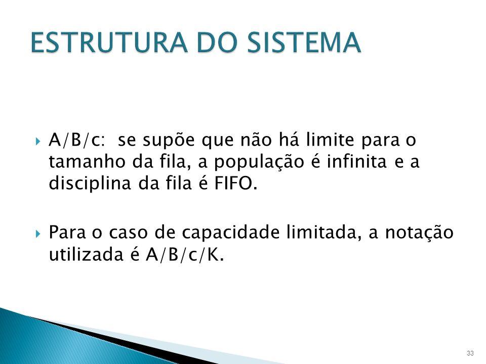 A/B/c: se supõe que não há limite para o tamanho da fila, a população é infinita e a disciplina da fila é FIFO. Para o caso de capacidade limitada, a
