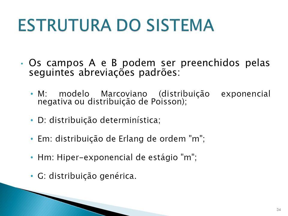 Os campos A e B podem ser preenchidos pelas seguintes abreviações padrões: M: modelo Marcoviano (distribuição exponencial negativa ou distribuição de