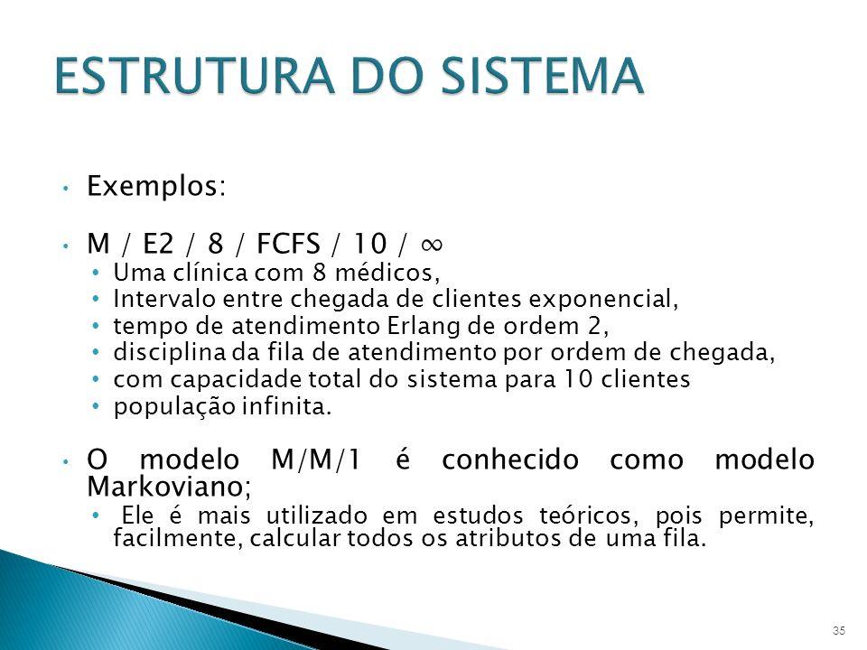 Exemplos: M / E2 / 8 / FCFS / 10 / Uma clínica com 8 médicos, Intervalo entre chegada de clientes exponencial, tempo de atendimento Erlang de ordem 2,