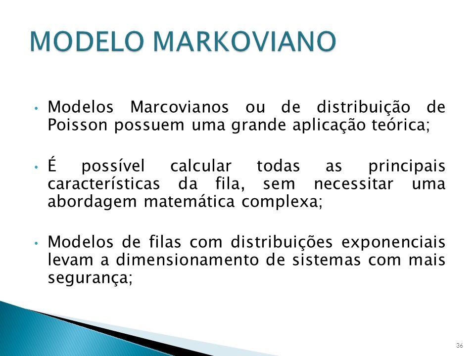 Modelos Marcovianos ou de distribuição de Poisson possuem uma grande aplicação teórica; É possível calcular todas as principais características da fil