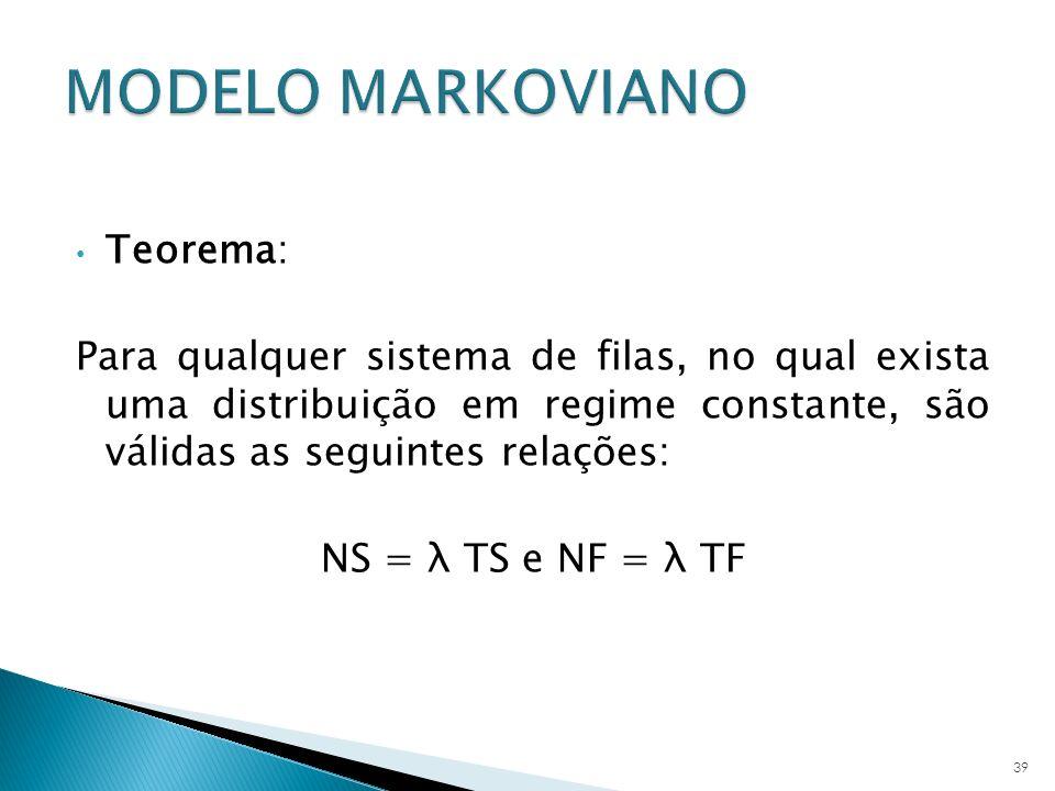 Teorema: Para qualquer sistema de filas, no qual exista uma distribuição em regime constante, são válidas as seguintes relações: NS = λ TS e NF = λ TF